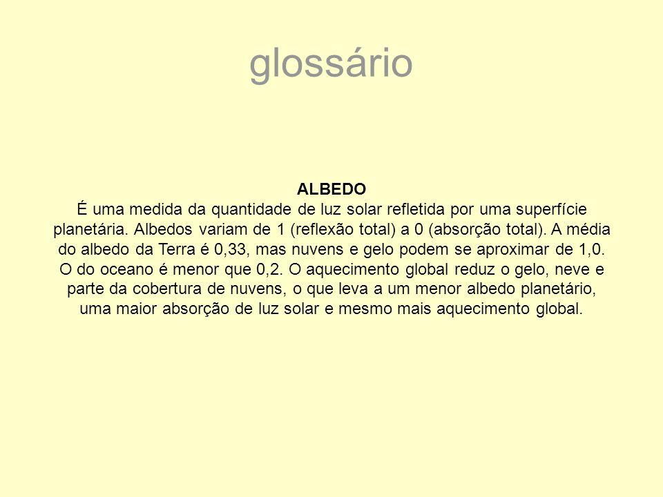 glossário ALBEDO.