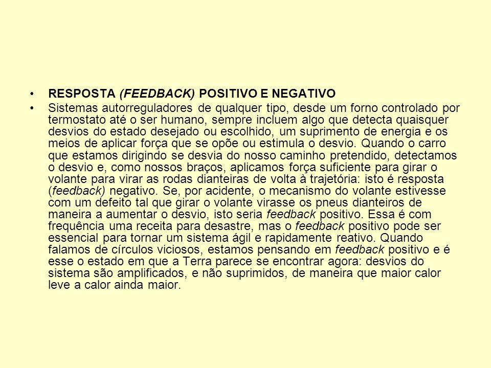 RESPOSTA (FEEDBACK) POSITIVO E NEGATIVO