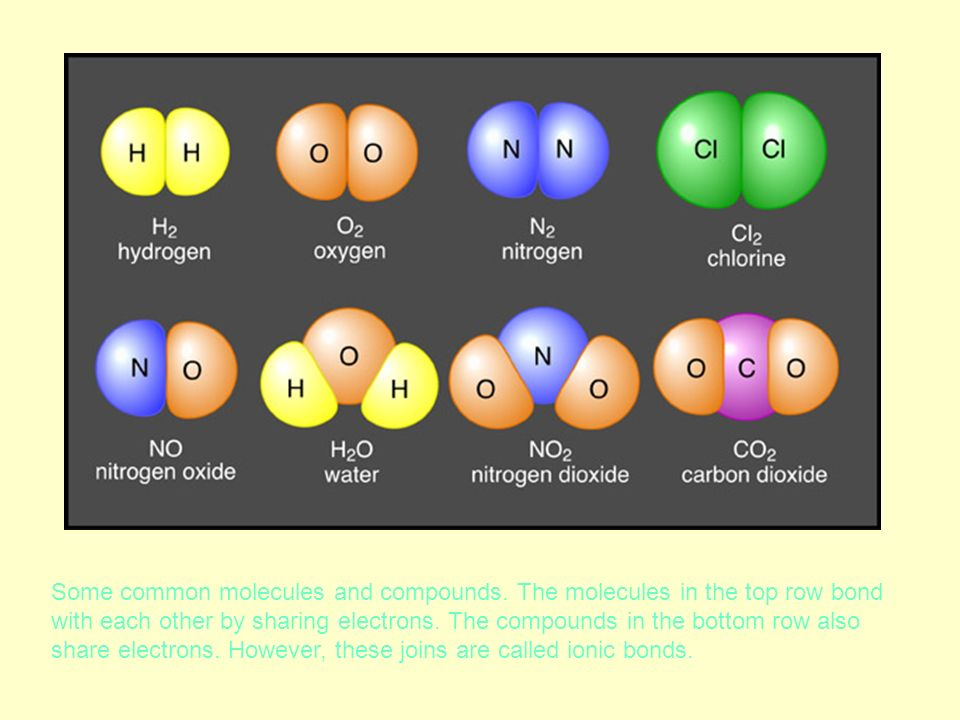Some common molecules and compounds
