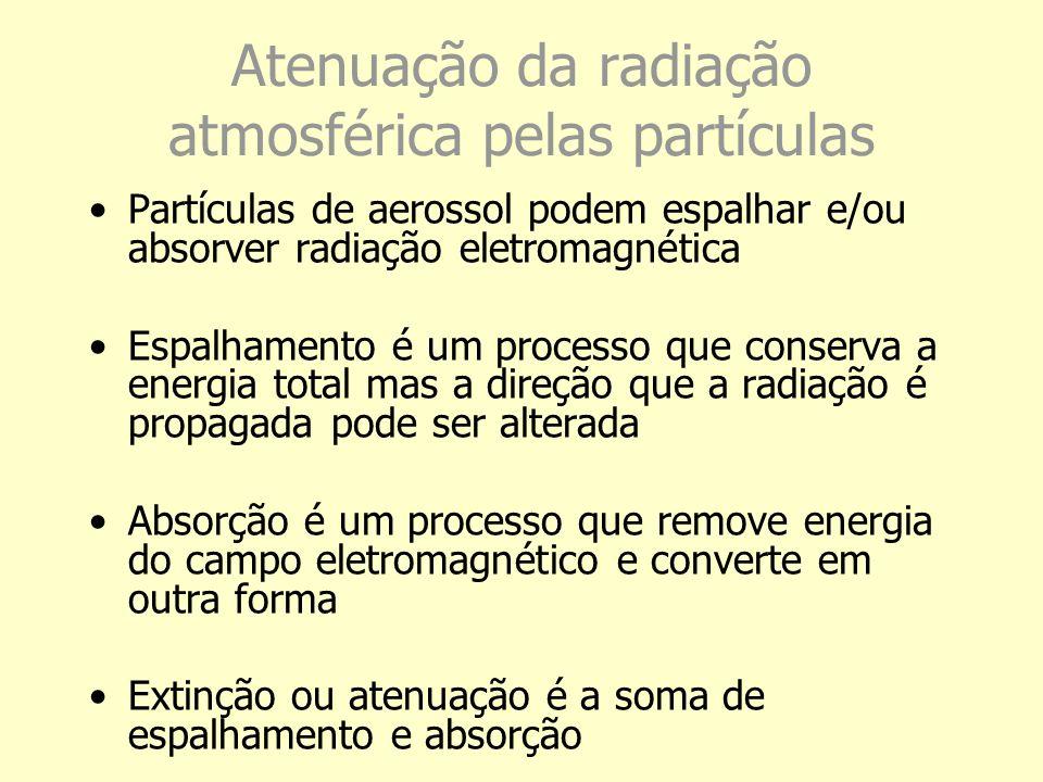 Atenuação da radiação atmosférica pelas partículas