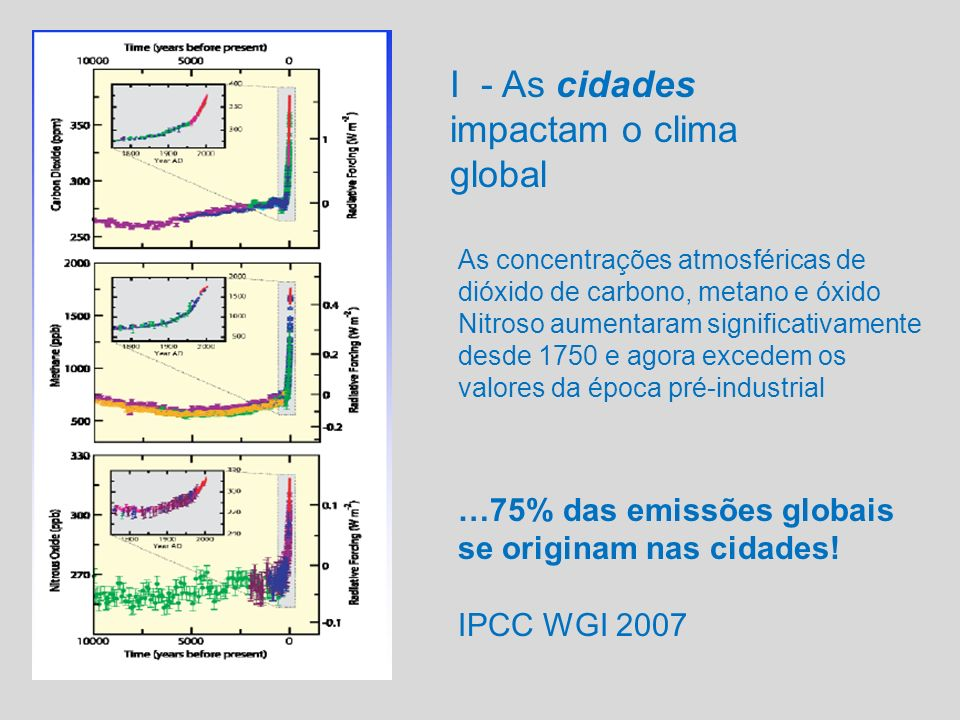 I - As cidades impactam o clima global