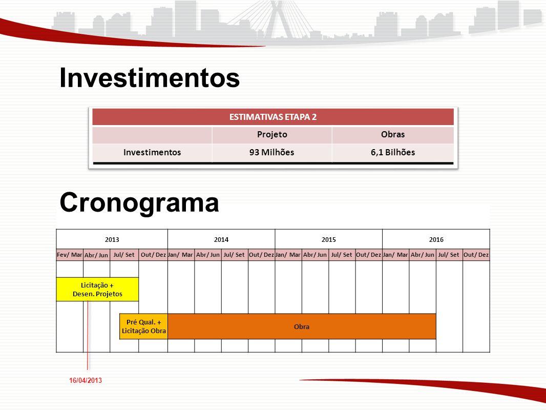 Investimentos Cronograma ESTIMATIVAS ETAPA 2 Projeto Obras