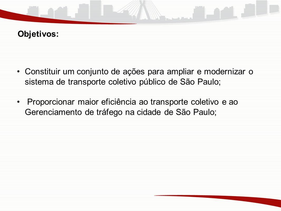 Objetivos:Constituir um conjunto de ações para ampliar e modernizar o sistema de transporte coletivo público de São Paulo;