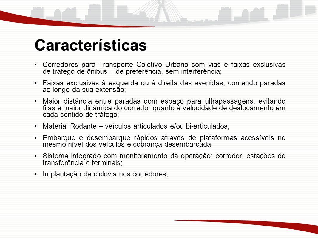 Características Corredores para Transporte Coletivo Urbano com vias e faixas exclusivas de tráfego de ônibus – de preferência, sem interferência;