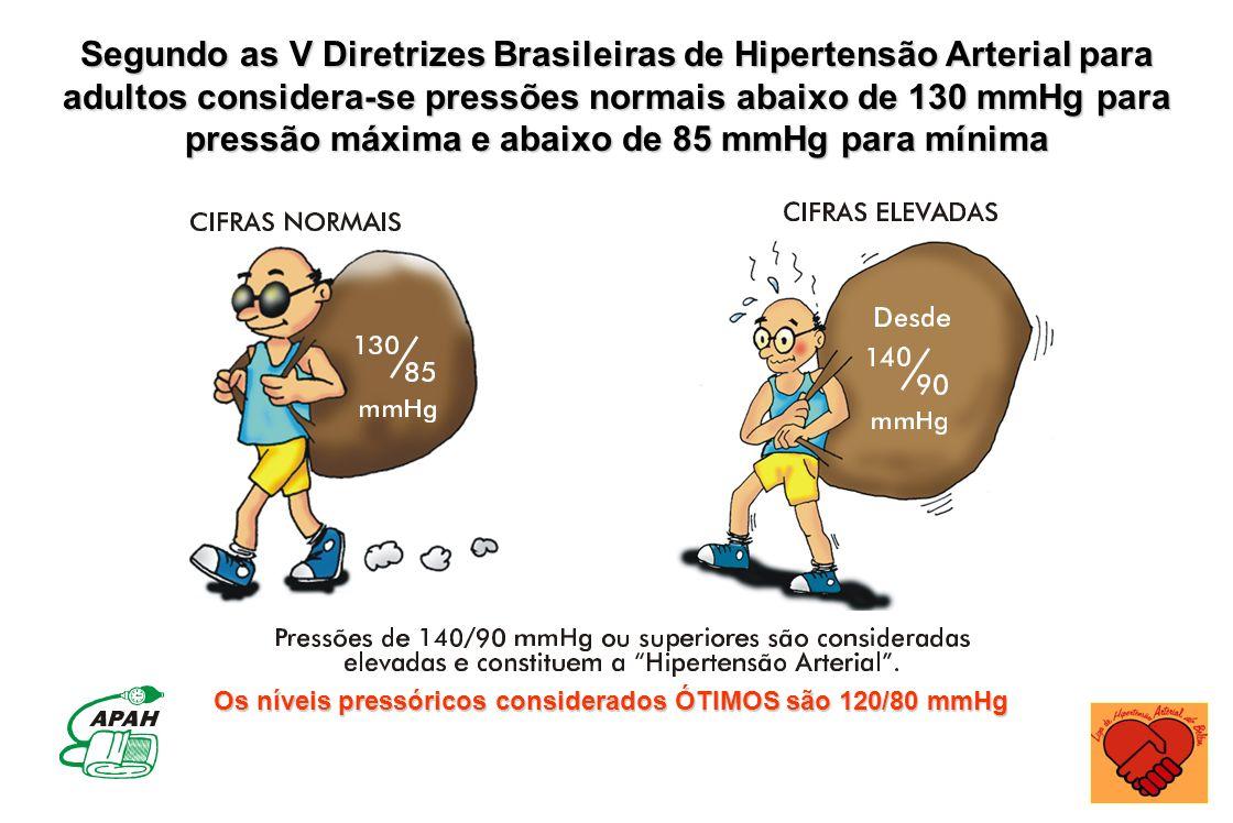 Segundo as V Diretrizes Brasileiras de Hipertensão Arterial para adultos considera-se pressões normais abaixo de 130 mmHg para pressão máxima e abaixo de 85 mmHg para mínima