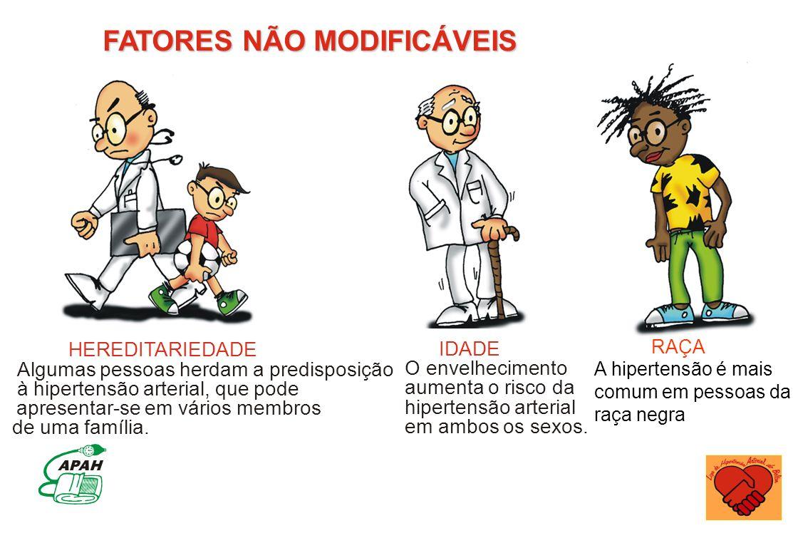 FATORES NÃO MODIFICÁVEIS