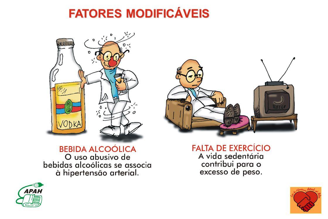 FATORES MODIFICÁVEIS