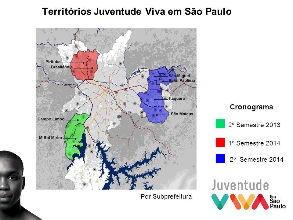 Territórios Juventude Viva em São Paulo