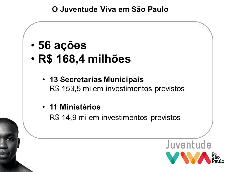 O Juventude Viva em São Paulo