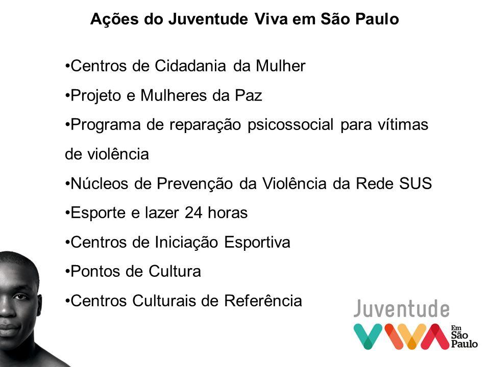 Ações do Juventude Viva em São Paulo