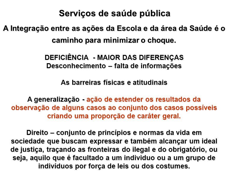 Serviços de saúde pública