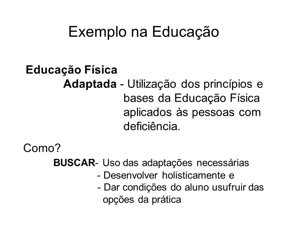 Exemplo na Educação Educação Física