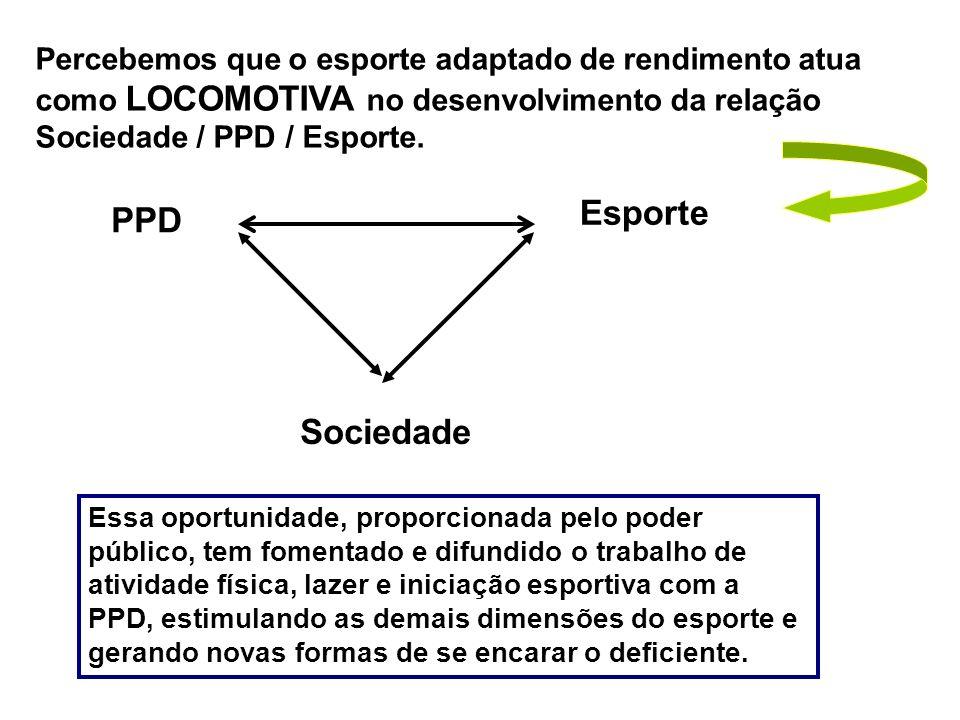 Percebemos que o esporte adaptado de rendimento atua como LOCOMOTIVA no desenvolvimento da relação Sociedade / PPD / Esporte.