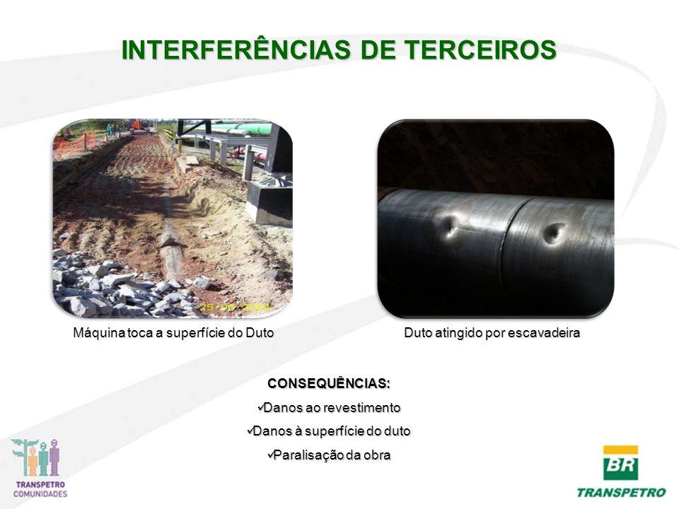 INTERFERÊNCIAS DE TERCEIROS