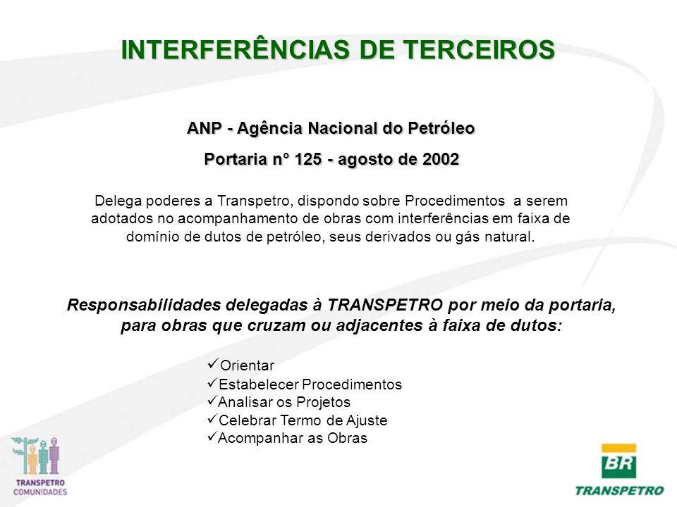INTERFERÊNCIAS DE TERCEIROS ANP - Agência Nacional do Petróleo