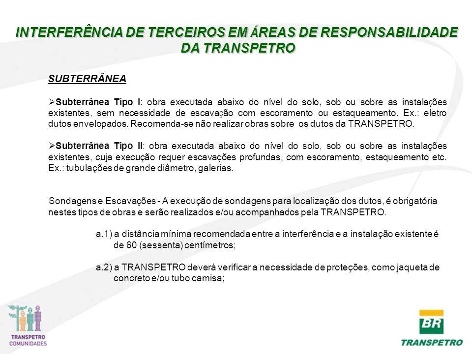 INTERFERÊNCIA DE TERCEIROS EM ÁREAS DE RESPONSABILIDADE