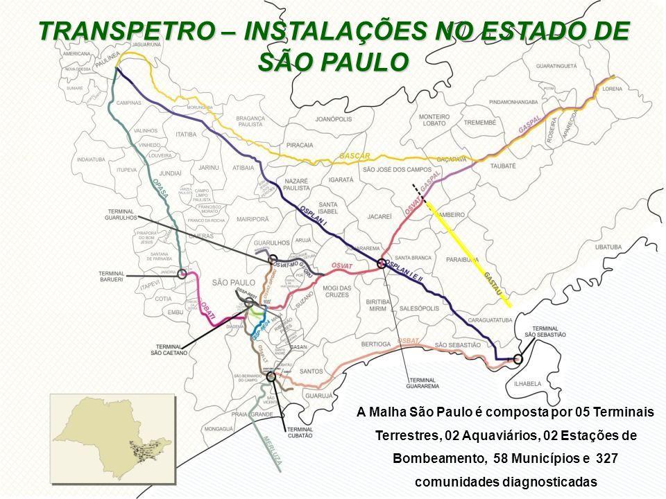TRANSPETRO – INSTALAÇÕES NO ESTADO DE SÃO PAULO