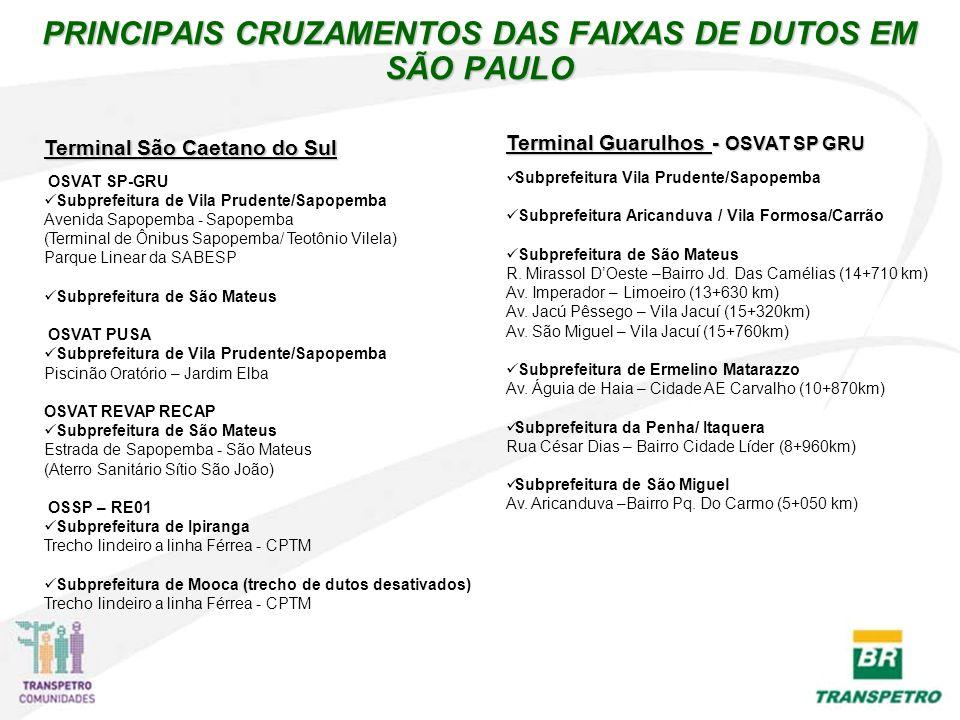 PRINCIPAIS CRUZAMENTOS DAS FAIXAS DE DUTOS EM SÃO PAULO