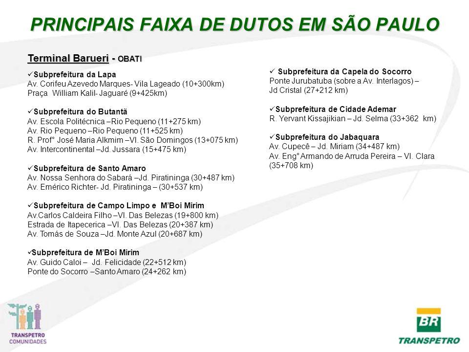 PRINCIPAIS FAIXA DE DUTOS EM SÃO PAULO