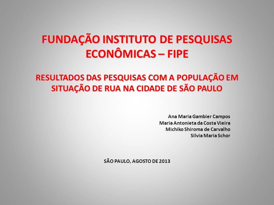 FUNDAÇÃO INSTITUTO DE PESQUISAS ECONÔMICAS – FIPE RESULTADOS DAS PESQUISAS COM A POPULAÇÃO EM SITUAÇÃO DE RUA NA CIDADE DE SÃO PAULO