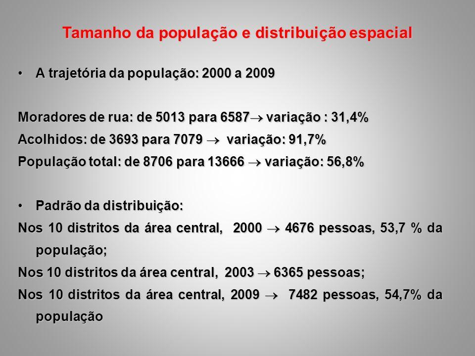 Tamanho da população e distribuição espacial
