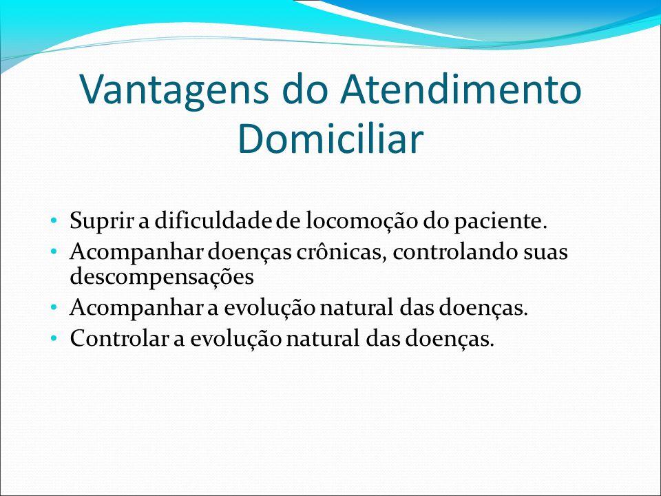 Vantagens do Atendimento Domiciliar