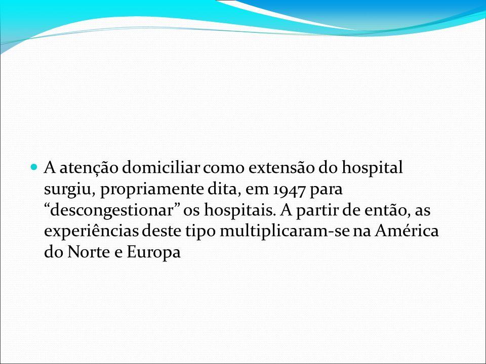 A atenção domiciliar como extensão do hospital surgiu, propriamente dita, em 1947 para descongestionar os hospitais.