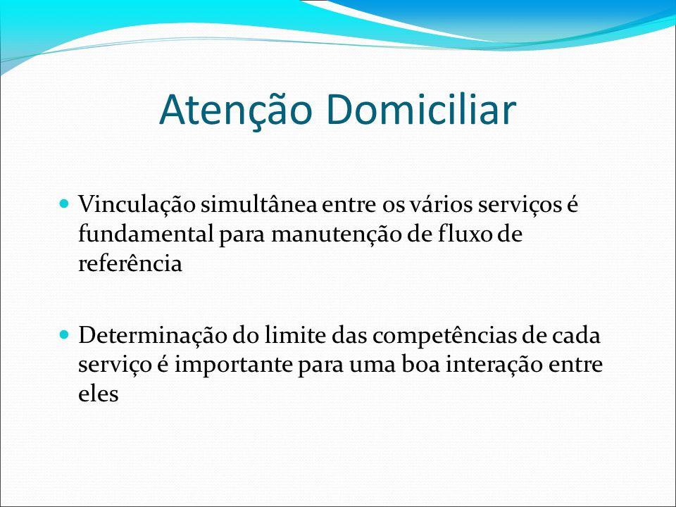 Atenção Domiciliar Vinculação simultânea entre os vários serviços é fundamental para manutenção de fluxo de referência.