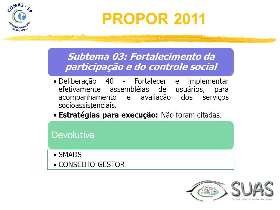 Subtema 03: Fortalecimento da participação e do controle social