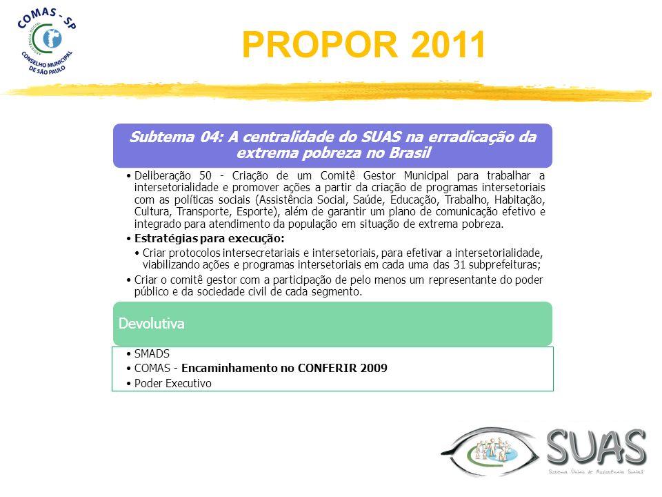 PROPOR 2011 Subtema 04: A centralidade do SUAS na erradicação da extrema pobreza no Brasil.