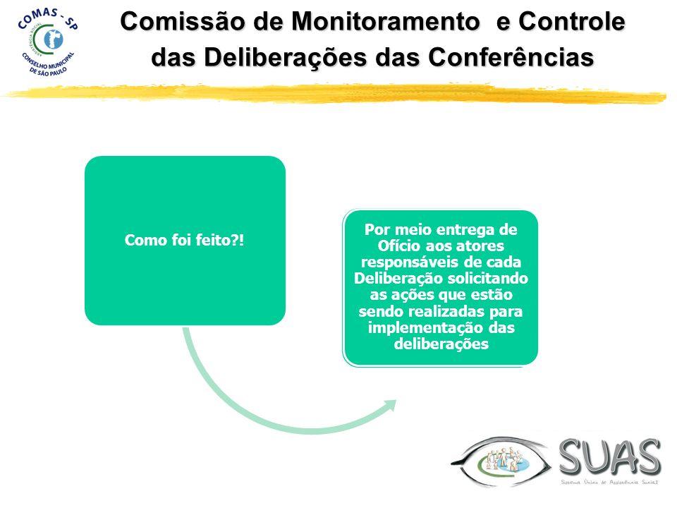 Comissão de Monitoramento e Controle das Deliberações das Conferências