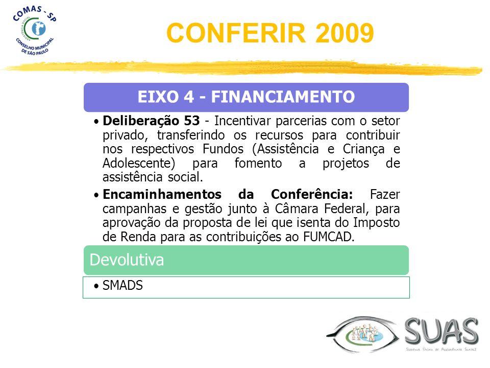 CONFERIR 2009 EIXO 4 - FINANCIAMENTO