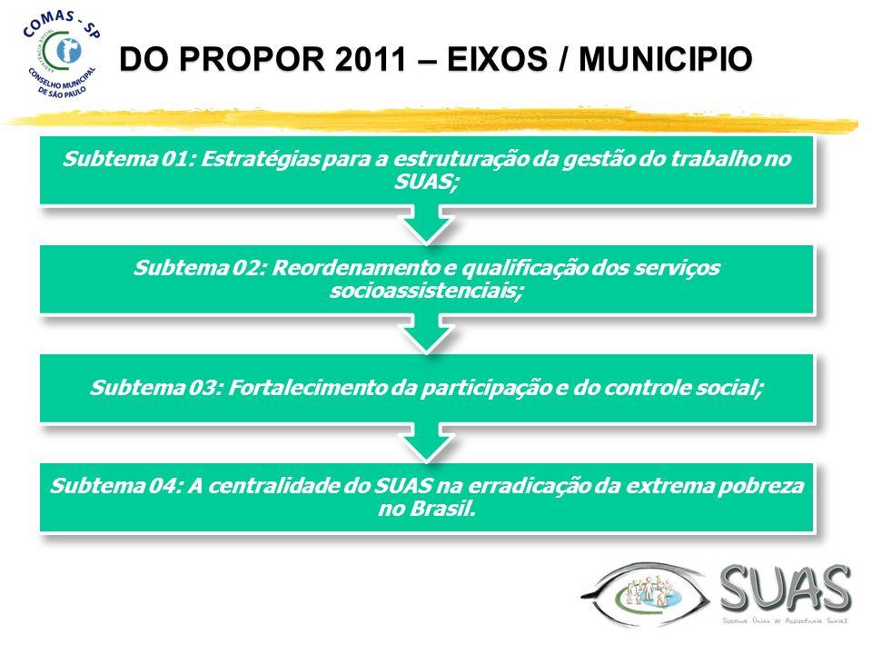 DO PROPOR 2011 – EIXOS / MUNICIPIO