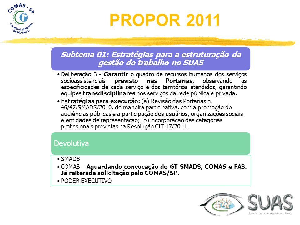 PROPOR 2011 Subtema 01: Estratégias para a estruturação da gestão do trabalho no SUAS.