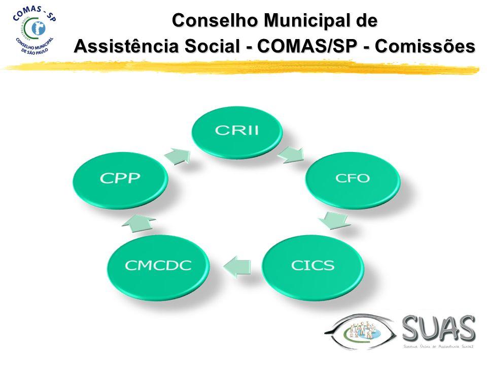 Conselho Municipal de Assistência Social - COMAS/SP - Comissões