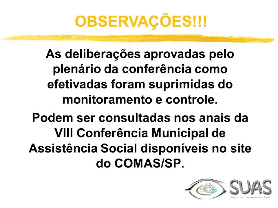 OBSERVAÇÕES!!! As deliberações aprovadas pelo plenário da conferência como efetivadas foram suprimidas do monitoramento e controle.