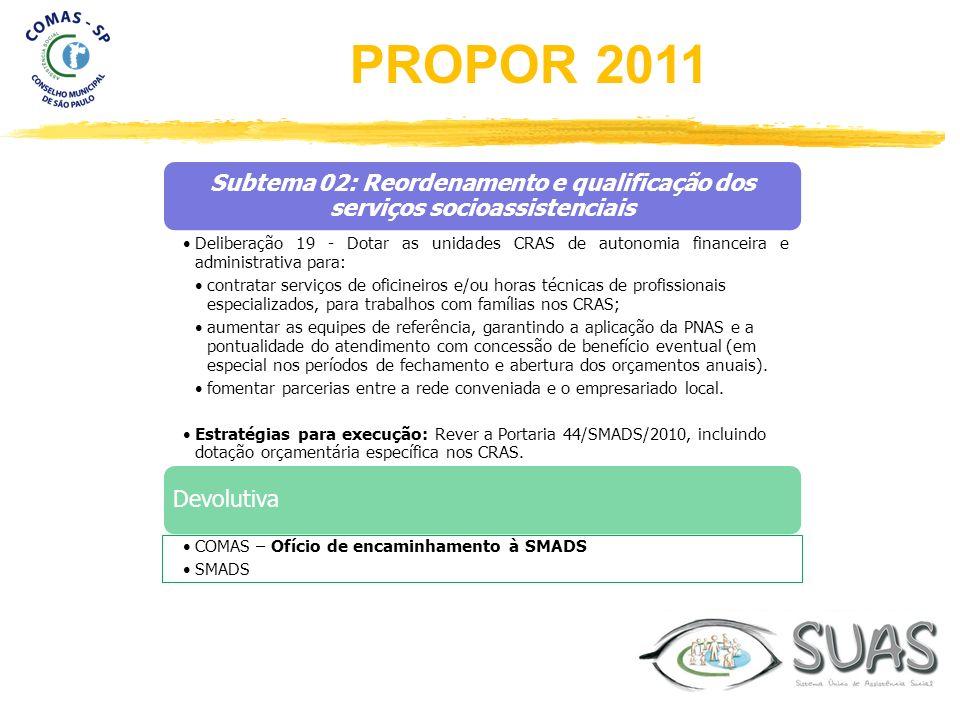 PROPOR 2011 Subtema 02: Reordenamento e qualificação dos serviços socioassistenciais.