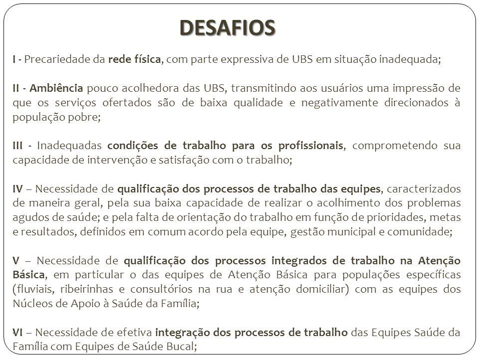 DESAFIOS NACIONAIS I - Precariedade da rede física, com parte expressiva de UBS em situação inadequada;
