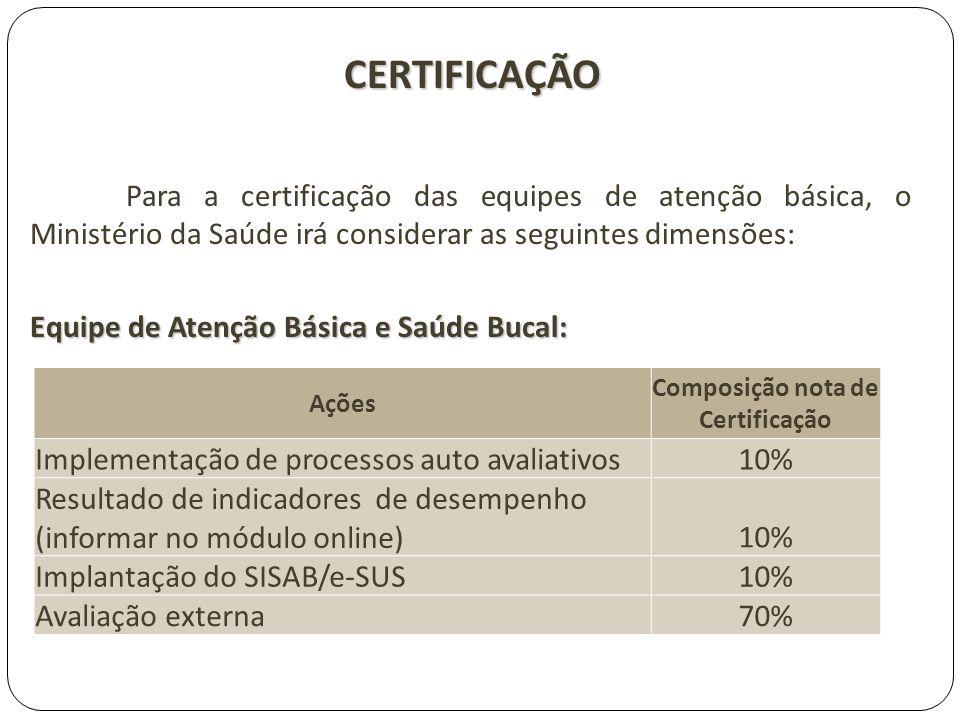 Composição nota de Certificação