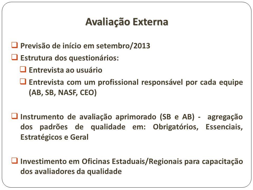 Avaliação Externa Previsão de início em setembro/2013
