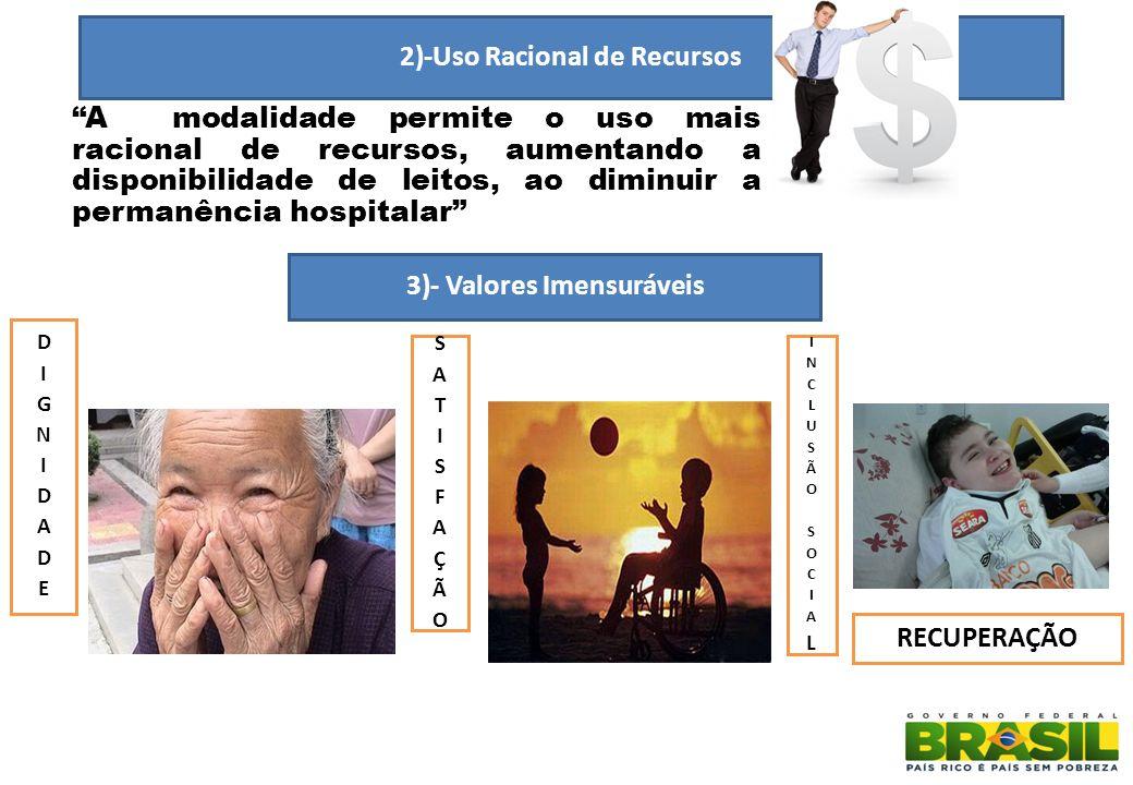 2)-Uso Racional de Recursos 3)- Valores Imensuráveis