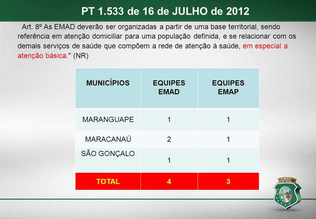 PT 1.533 de 16 de JULHO de 2012