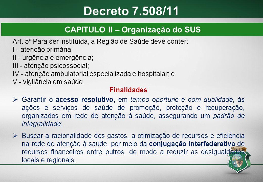 CAPITULO II – Organização do SUS