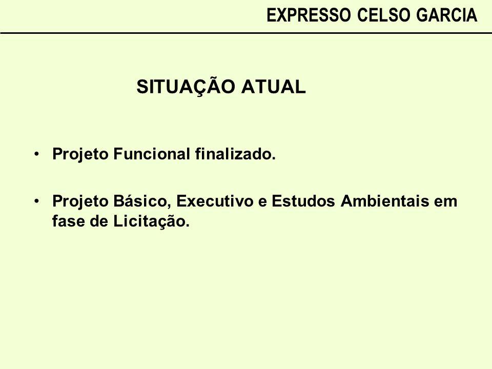 EXPRESSO CELSO GARCIA SITUAÇÃO ATUAL Projeto Funcional finalizado.