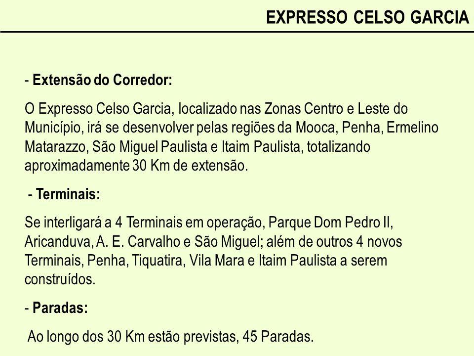 EXPRESSO CELSO GARCIA - Extensão do Corredor: