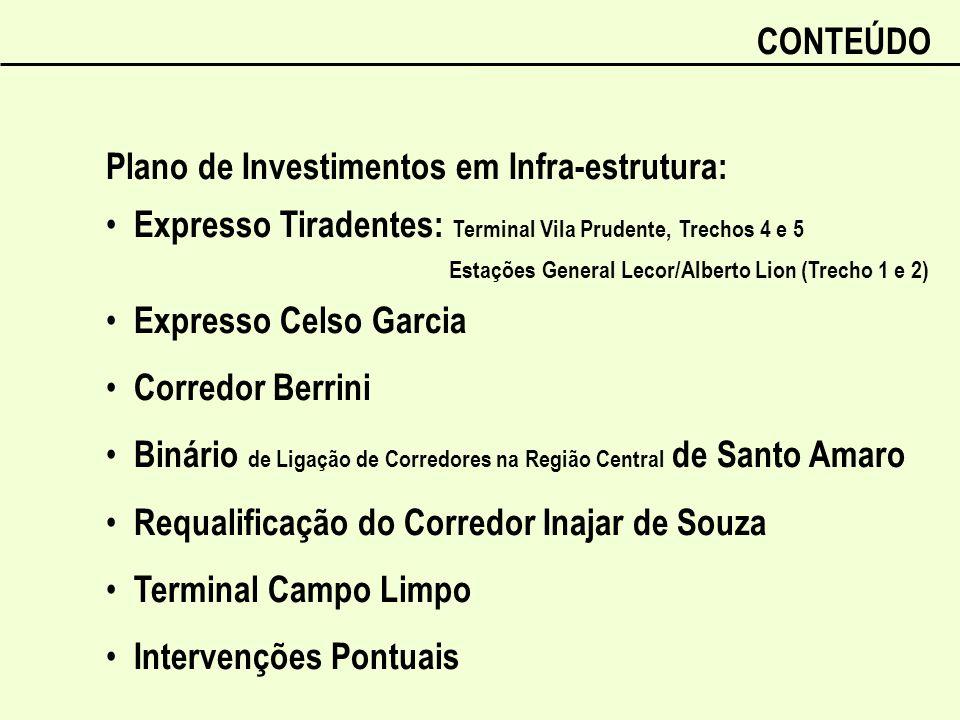 Plano de Investimentos em Infra-estrutura: