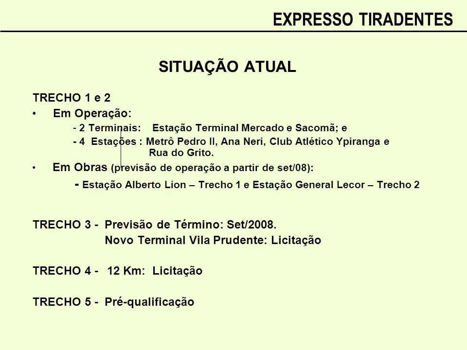 EXPRESSO TIRADENTES SITUAÇÃO ATUAL