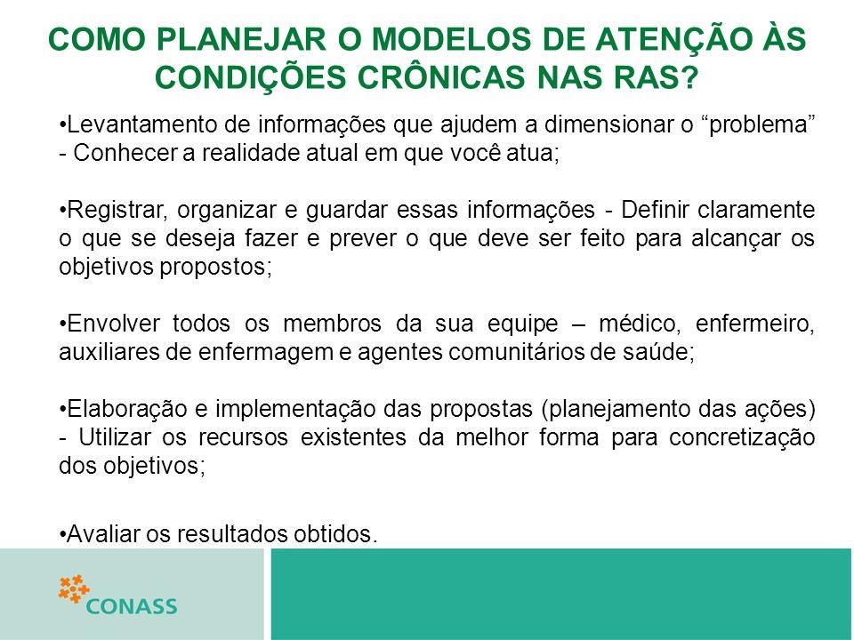 COMO PLANEJAR O MODELOS DE ATENÇÃO ÀS CONDIÇÕES CRÔNICAS NAS RAS
