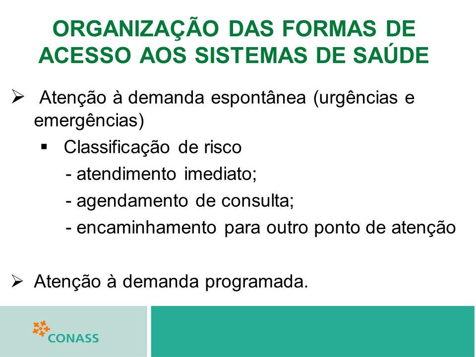 ORGANIZAÇÃO DAS FORMAS DE ACESSO AOS SISTEMAS DE SAÚDE