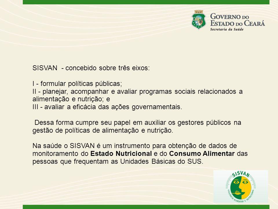 SISVAN - concebido sobre três eixos: I - formular políticas públicas; II - planejar, acompanhar e avaliar programas sociais relacionados a alimentação e nutrição; e III - avaliar a eficácia das ações governamentais.